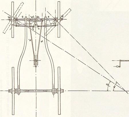 Achsschenkellenkung nach Carl Benz (1893, Patent Nr. 73515)