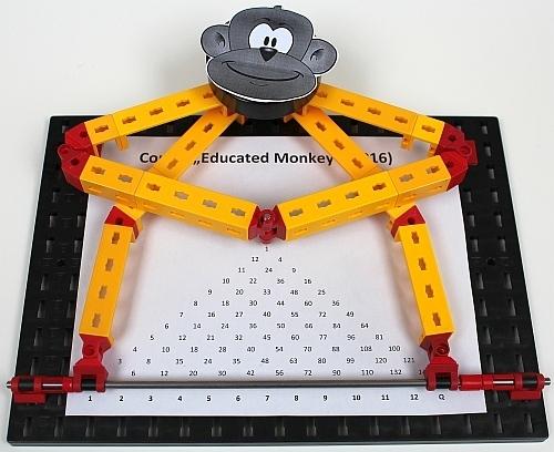 Educated Monkey aus fischertechnik