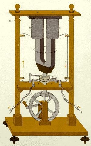 Handbetriebener Stromgenerator nach H. Pixii
