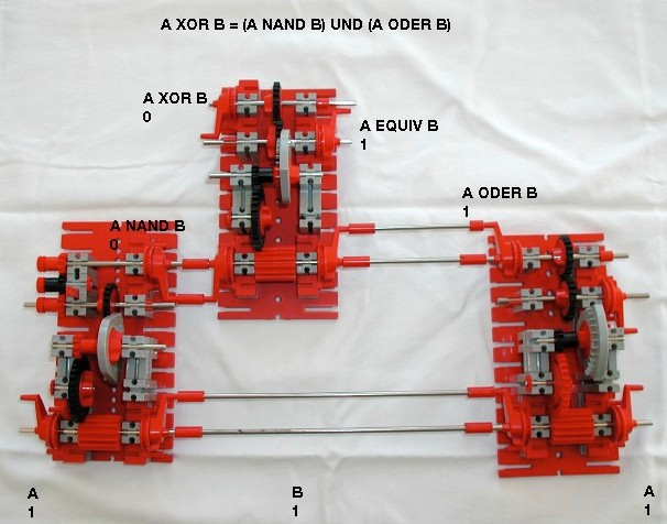 A XOR B = (A NAND B) und (A ODER B) (Foto: Thomas Püttmann)