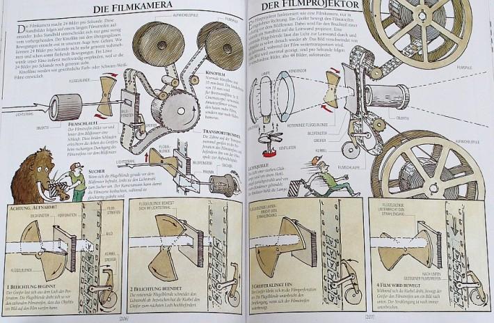 Die Filmkamera (aus: Das große Mammut-Buch der Technik von David Macaulay)