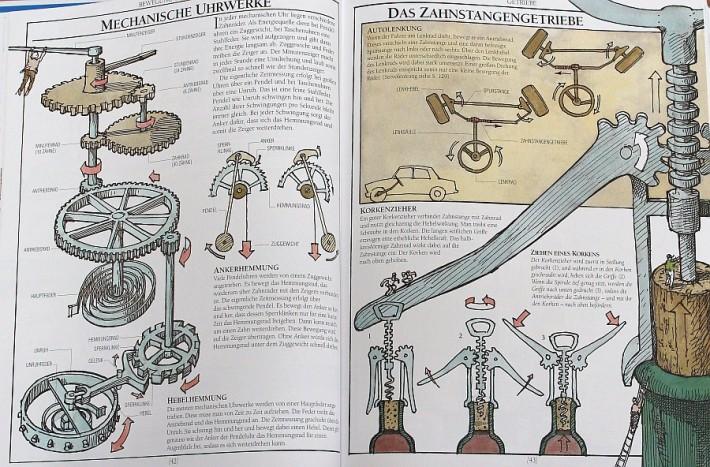 Uhrwerk (aus: Das Mammut-Buch der Technik von David Macaulay)