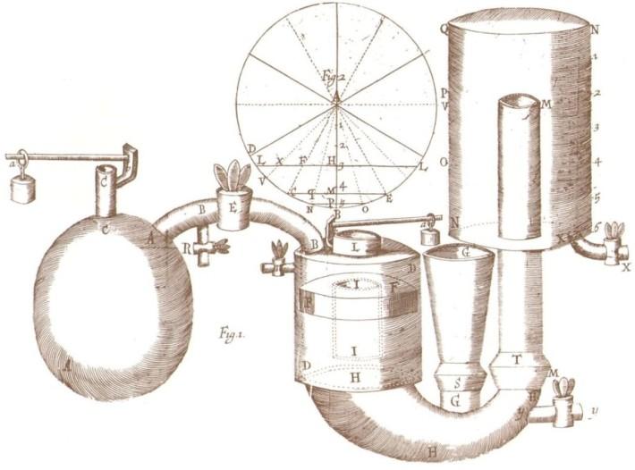 dampfpumpe-von-papin-1706